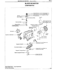 Manual Motor Toyota 11,12,13 e 14B